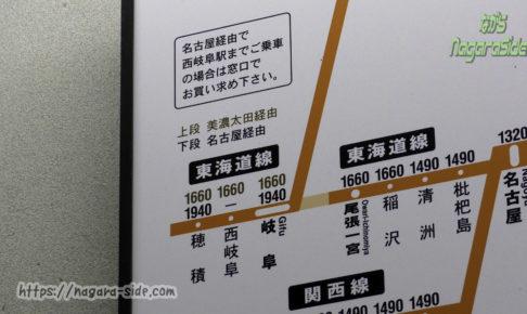 中津川駅の料金表