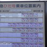 美濃太田駅のひだ乗車位置案内