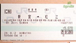 JR西日本株主優待券を使用した一筆書ききっぷ