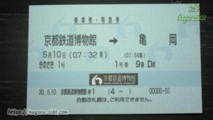 京都鉄道博物館で発行できる体験きっぷ