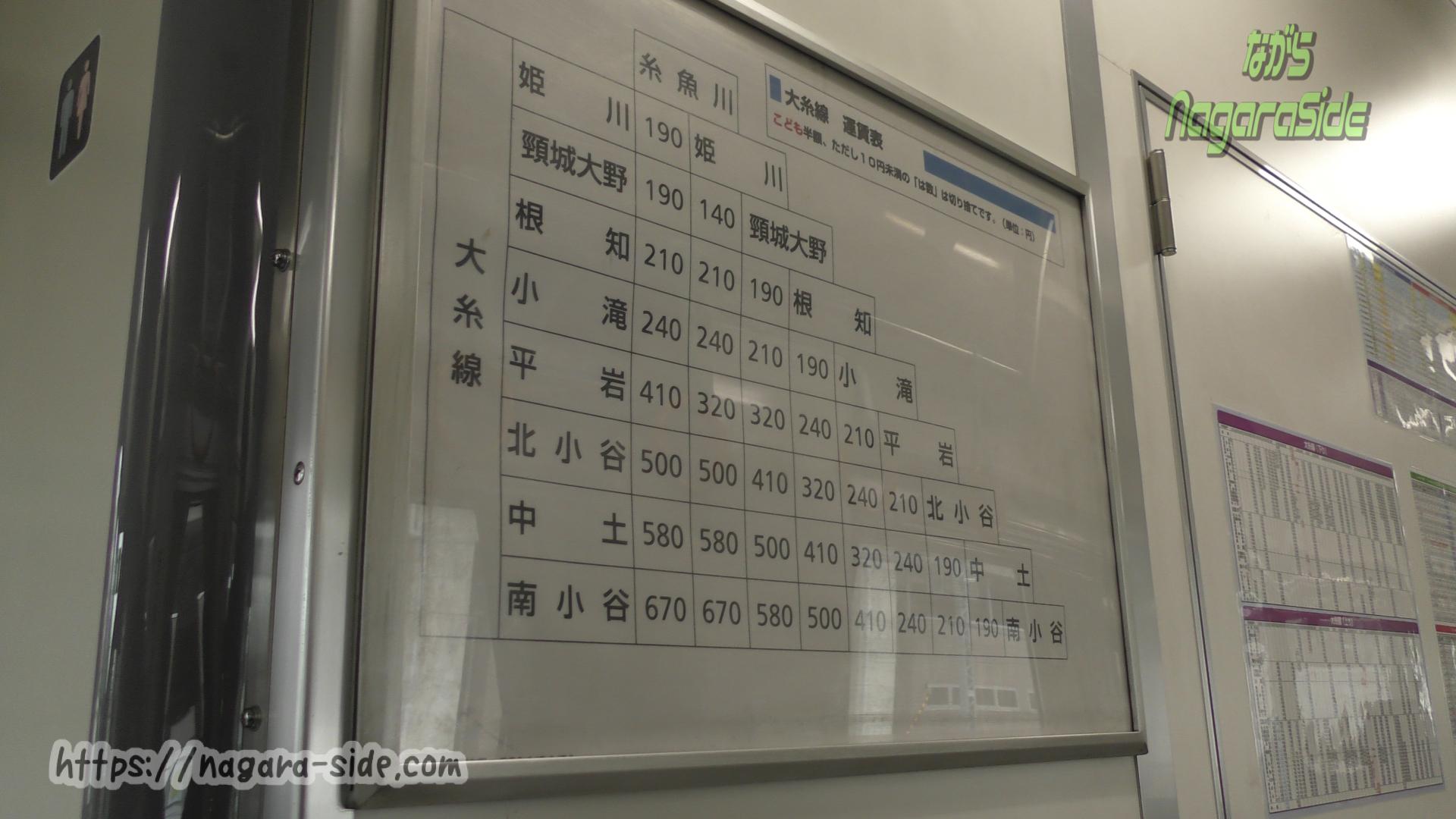 キハ120形車内に掲げられた大糸線運賃表