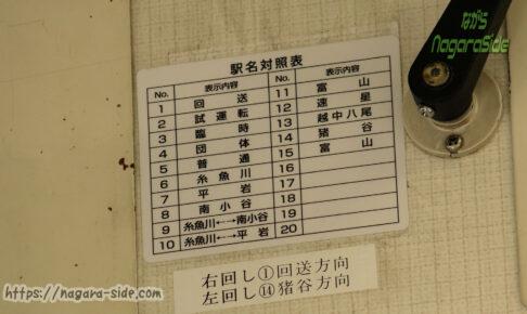 キハ120形の方向幕用駅名対照表